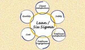 Certificacion_Yellow_Belt_Six_Sigma_practicante_Lean